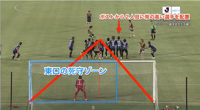 【ハイライト】ガンバ大阪×横浜F・マリノス「J1リーグ_2nd_第3節」_-_YouTube